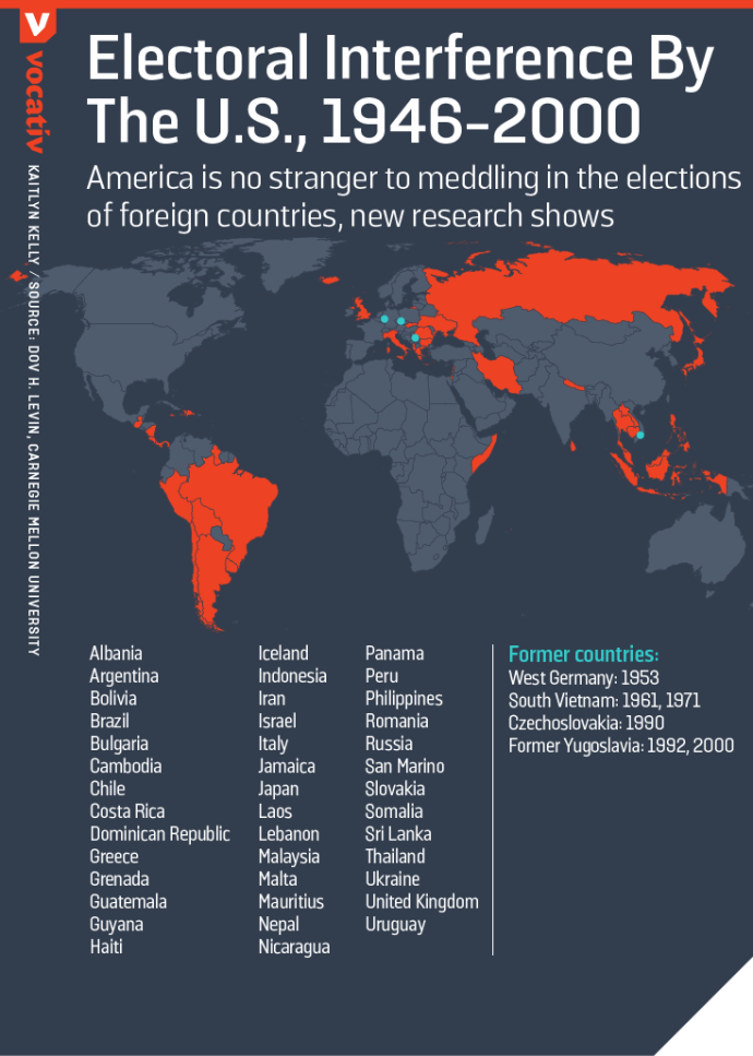 2016_12_29-USinterferenceForeignElections.r21401176743.png